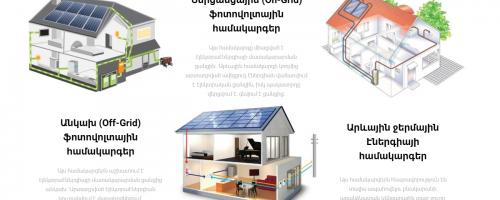 AB Sites solar
